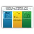 Tablica informacyjna do segregacji odpadów PMTS na 3 frakcje